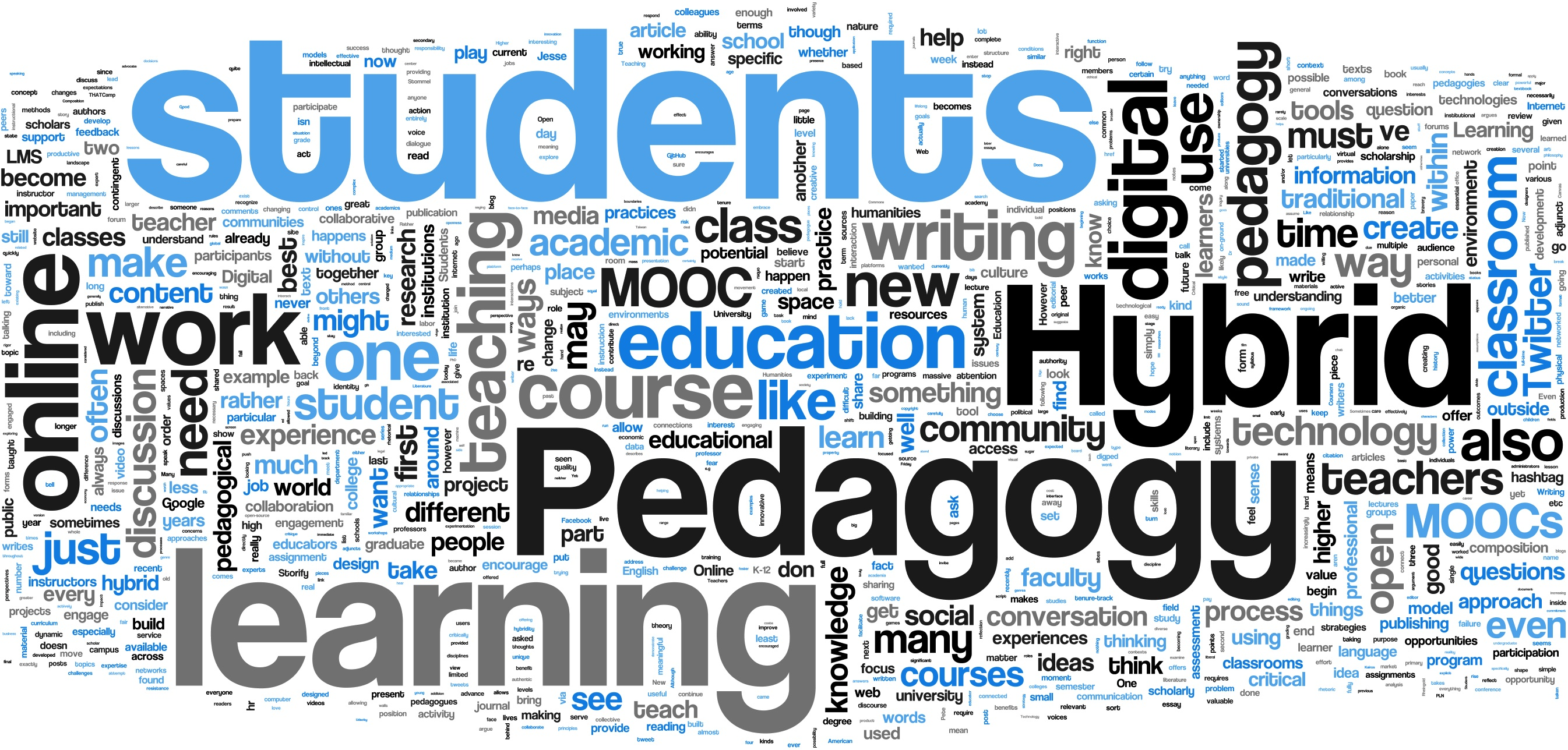 Pedagogy An Introduction Rob Wiltbank